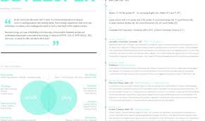Totally Free Resume Template Totally Free Resume Templates Resume Templates Totally Free 7 Free