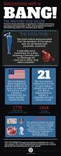 62 best navy ocs images on pinterest navy ocs military life and