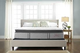 Ashley Furniture Patio Sets - how to choose the best mattress for you ashley furniture homestore
