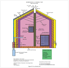 Eco Friendly Floor Plans Harnessing Green Engineering For Eco Friendly Housing And