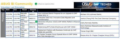 Agenda Meeting Pdf Lockheed Martin by Be In The U201cknow U201d At Sapteched Las Vegas U2013 Some Sample Agendas