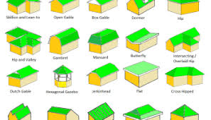 Hip And Valley Roof Calculator Top 20 Roof Types Plus Pros U0026 Cons Roof Styles Design