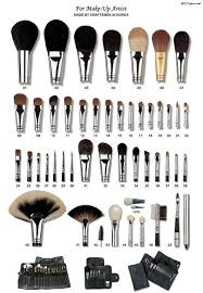 tools for makeup artists best 25 makeup artist kit ideas on sigma makeup
