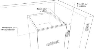 how to install cabinet filler panels installation instructions outdoor kitchen cabinetsoutdoor kitchen