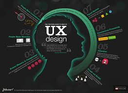 experience design common myths about user experience design webtechintro