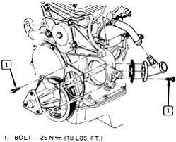 dose a 1995 chevy cavalier have a water pump