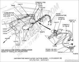 remote car starter wiring diagram wiring diagram and schematic