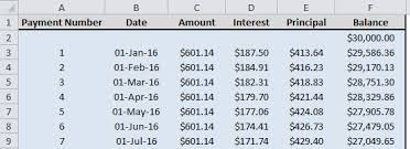 Excel Payment Calculator Template Calculate Auto Loan Payments In Excel