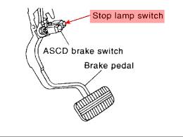 Brake Lights Dont Work Intermitten Problem With Brake Lights Not Working And Also Gear