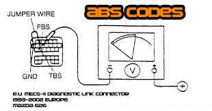 mazda mx6 fuse box diagram wiring diagram simonand