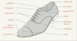 Dress Shoes That Are Comfortable Most Comfortable Dress Shoes For Men Best Shoes Guides