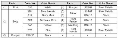 touch up paint for silver trim pieces toyota fj cruiser forum