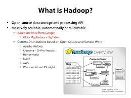 hadoop definitive guide pdf what is hadoop open source data