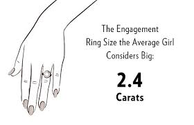 ring size what the average girl considers a big engagement ring whowhatwear