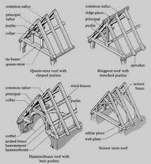 timber roof construction english words for the roof structure