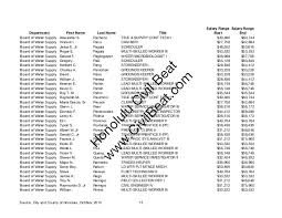Starting Salary At Barnes And Noble City And County Of Honolulu Salaries Oct Nov 2010