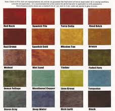 Concrete Stain Colors For Patios Nice Ideas Concrete Colors Alluring Colored Concrete Colors