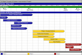Excel Timeline Template Free Project Charters Swiftlight Software