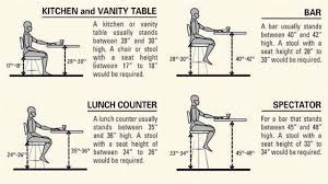 interior various furniture hieghts in standard counter height