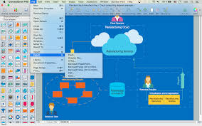 how to build cloud computing diagram principal manufacturing is