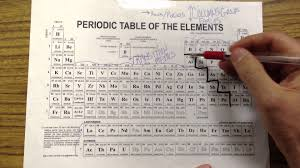 what is the modern periodic table metals and nonmetals and metalloids youtube