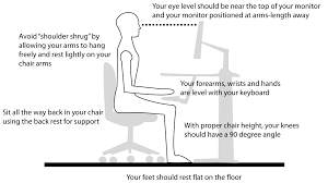 Desk Height Ergonomics Ergonomic Desk And Chair Set Up I79 About Beautiful Interior