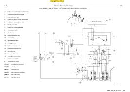new holland d180 crawler dozer workshop manual pdf repair manual