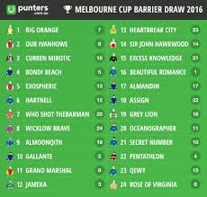 lexus melbourne cup 2016 melbourne cup barrier draw and form guide favourites draw