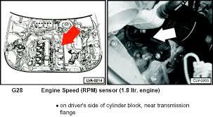 jetta 1 8t wiring diagram engine wiring car engine jetta 2 0 wiring diagram hoses 3