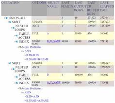 sql compare two tables for differences sql to compare rows within two tables