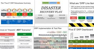 powerpoint disaster recovery plan template business ppt bduk 70