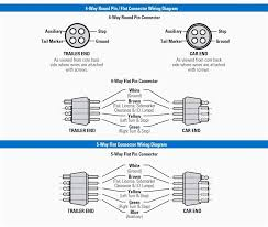 wiring diagrams 5 wire trailer plug light 7 amazing diagram for