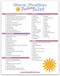 Shopping List Template Excel Printable List Template Free Printable Grocery List And Shopping