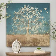 home decor paintings for sale in the market to give your wall decor a new look for the new year