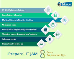 jam exam pattern 2016 iit jam preparation tips how to prepare for jam exam 2019