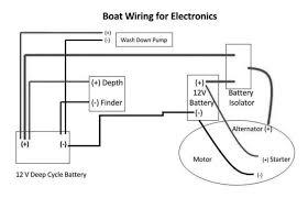 jeep cj gauge wiring diagram jeep cj headlights jeep cj dash