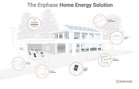 enphase ac battery ac solar warehouse