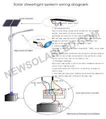 Solar Street Light Wiring Diagram - solar energy leds