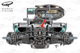 tech analysis what u0027s behind mercedes suspension controversy