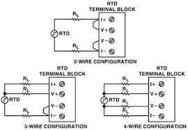 transducer sensor excitation and measurement techniques analog devices