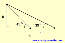 trigonometry problems and questions with solutions grade 11