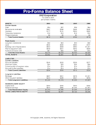 Balance Sheet In Excel by 6 Pro Forma Balance Sheet Memo Templates