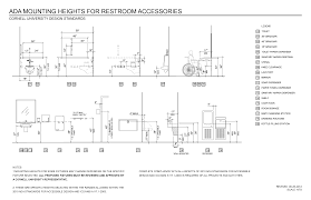 Accessible Bathroom Designs by Figure 6 1 Accessible Bathroom Design Specs Accessible Sink Or Lav