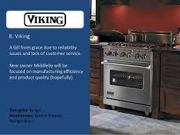 top 10 kitchen appliance brands 10 luxury kitchen appliance brands