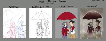 Rainy Day Meme - art process meme rainy day by mereldenwinter on deviantart