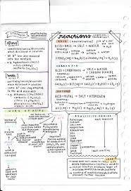 best 25 a level chemistry revision ideas on pinterest a level