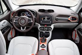 jeep renegade 2014 interior photo gallery 2015 ward s 10 best interiors winner jeep renegade