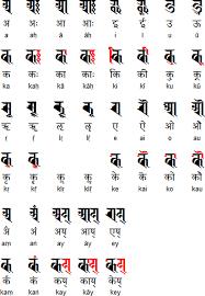 ranjana script and newari nepal bhasa language
