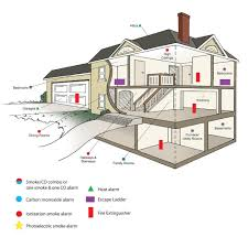 fire exit floor plan 8 helpful tips to keep your family safe from a fire emergency