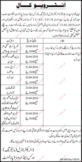 Jobs Canada Resume by Works And Services Department Jobs Opportunities 2017 Jobs